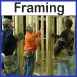 Framing class information