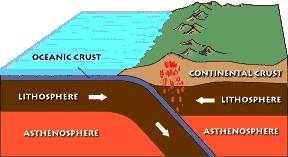 Gold Magma Rising From Subduction Zone Fault