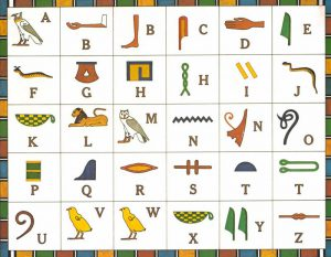 Egyptian Hieroglyphs & Corresponding English Letters
