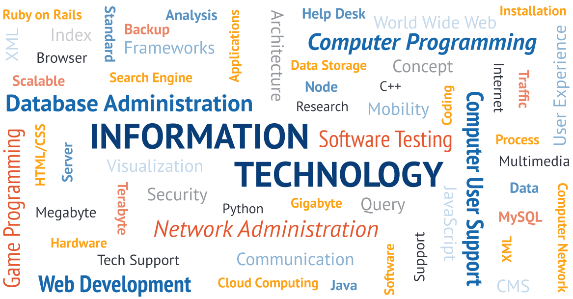 Wordgroup image of Computer Information Technology phrases and names