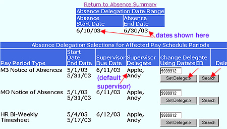 Delegate approval authority